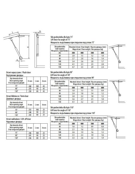 Амортизатор газовый (стойка) GTV